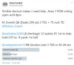Vote for Dade County's Makinley Everett for Player of the Week