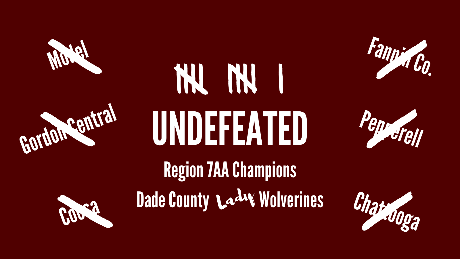 UNDEFEATED……….Pretty Cool Headline