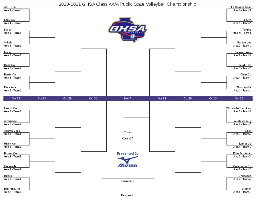 Lady Wolverine Volleyball to host First Round of State Playoffs Wednesday