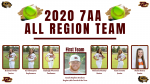 All Region 7AA Softball Teams Announced – First Team