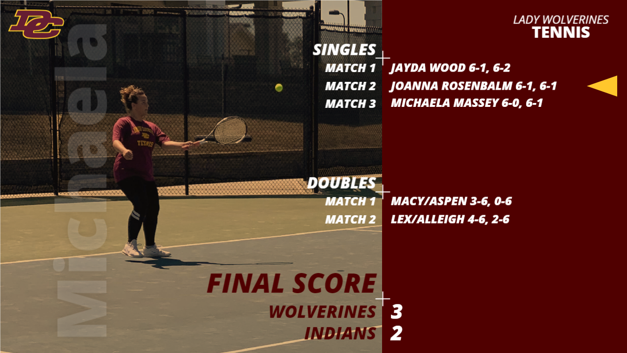 Lady Wolverines Tennis Advances to State Playoffs