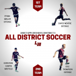 Six Players Nab Soccer Post Season Honors