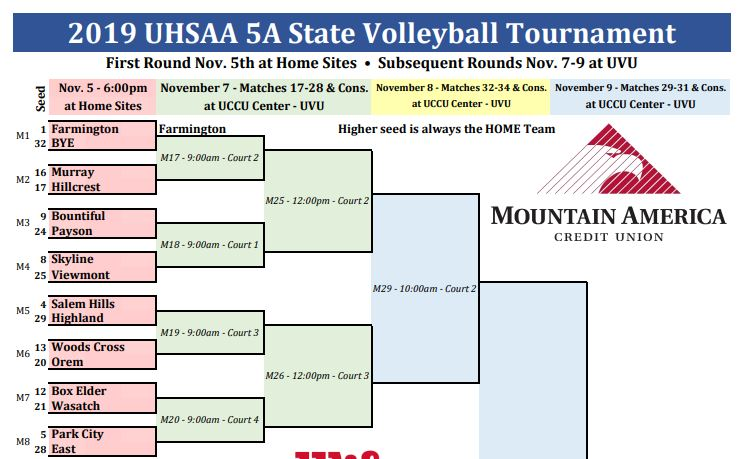 5A Volleyball State Tournament- First Round-Murray vs Hillcrest