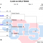Tennis Will Host 2nd Round Match