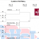 Football Earns 1st Round Bye