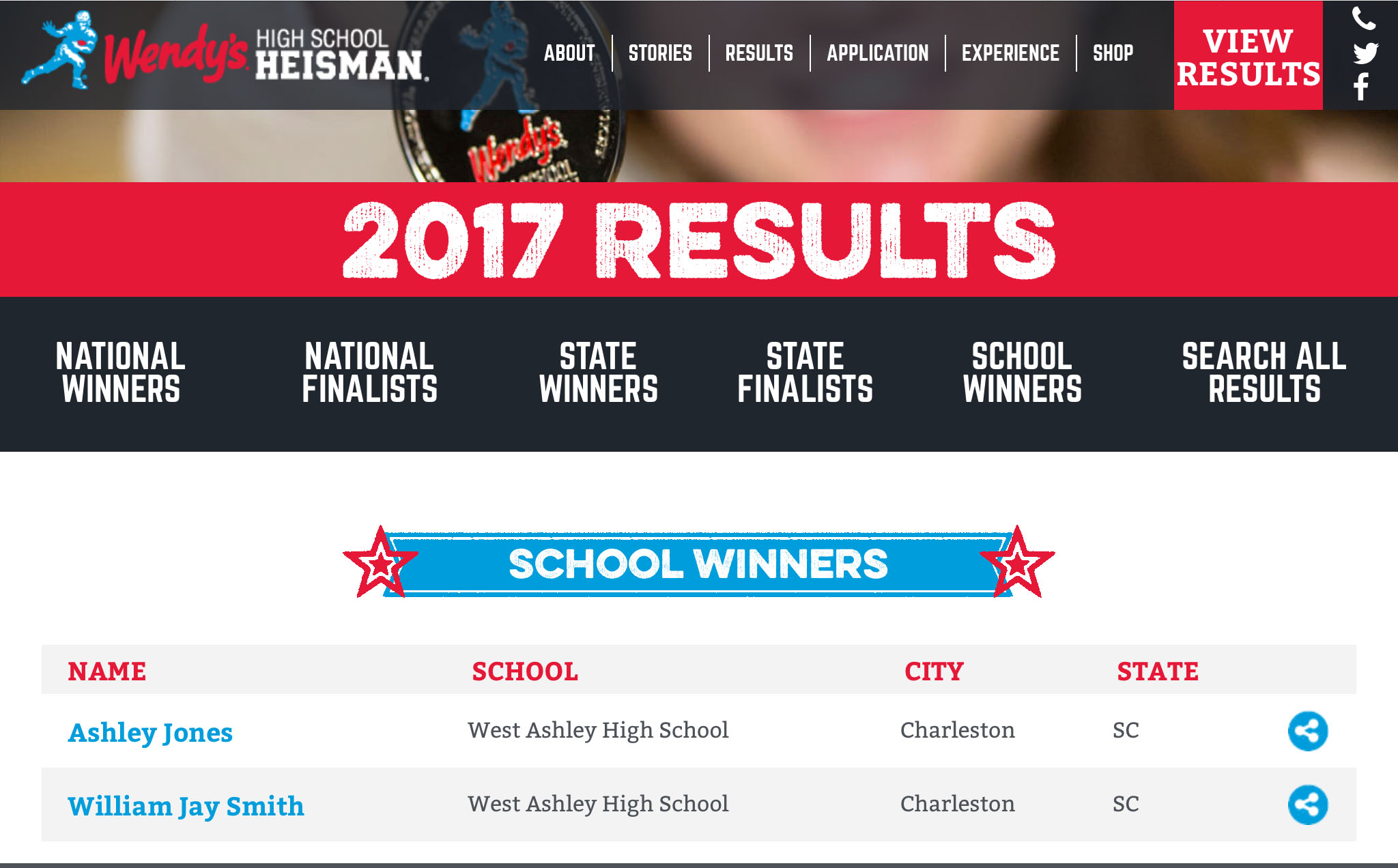 Wendy's High School Heisman School Winners