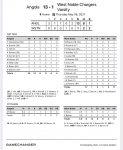 Boys Varsity Baseball falls to Angola 13 – 1