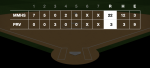 Girls Varsity Softball beats Provo 22 – 3