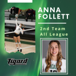 Anna Follett receives 2nd Team All League Recognition for Tigard Volleyball