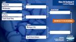 Baseball IHSAA Tournament Draw Announced