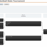 2014 Girls ' BB Sectional Pairings…GO CLOVERS!