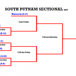 2014 Sectional 44 Pairings and Senior Night