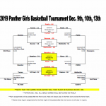Girls Basketball at Paola Vs KC East Friday Dec. 13th 5 PM!
