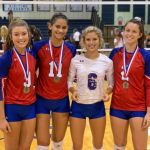 Weekend Volleyball Results 8/15-8/17