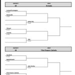 Boys Basketball District Pairings are out