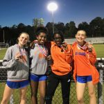 County Track Meet Results