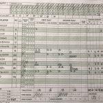 Boys Varsity Basketball beats Beaver Area Senior HS 58 – 40