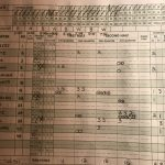 Boys Varsity Basketball beats vs Seneca Valley 54 – 38