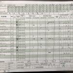 Boys Varsity Basketball falls to vs New Castle 58 – 41