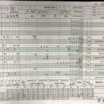 Boys Varsity Basketball falls to Montour 81 – 63