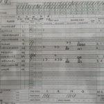 Boys Varsity Basketball beats Ambridge Area 50 – 48