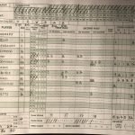 Boys Varsity Basketball falls to vs Central Valley HS 54 – 52