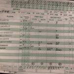 Boys Varsity Basketball beats * Hopewell 71 – 45