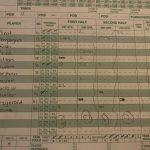 Boys 8th Grade Basketball beats Central Valley 51 – 23