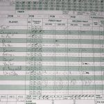 Boys 8th Grade Basketball falls to Midland 47 – 37