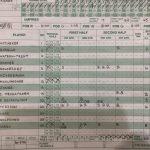 Boys Varsity Basketball beats * Hopewell 59 – 33