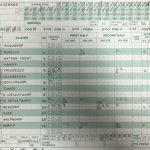 Boys Varsity Basketball falls to Beaver Falls 59 – 51