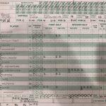 Boys Varsity Basketball beats * Quaker Valley 53 – 51