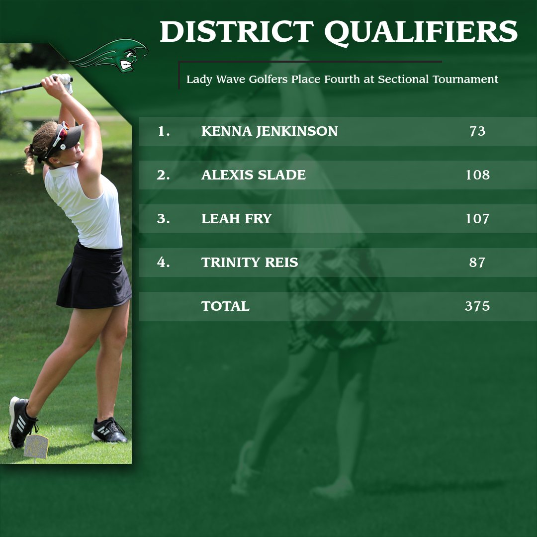 Lady Wave Golfers-District Qualifiers