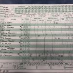 Lady Quakers Come up short against Doylestown Chippewa