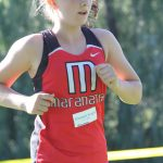 9/8/2015 Annandale Cross Country Meet