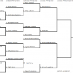 Section 4A Volleyball Bracket