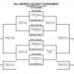 Brackets for Hill Murray JV Holiday Tournament