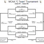 Boys C team conference tournament