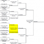 2019 Boys Section Brackets (Updated as of 3/11/19)