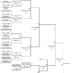 Boys Section Baseball Brackets