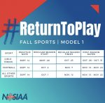 NJSIAA Resources on Return to Play and Athletics