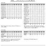 Boys Varsity Baseball falls to Versailles 11 – 0