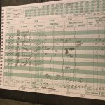 Rangers drop one against State Ranked Versailles