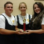 Highland Rim Invitational Competition Results