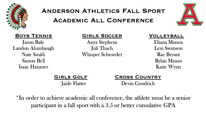 Fall 2020 Academic All Cenference
