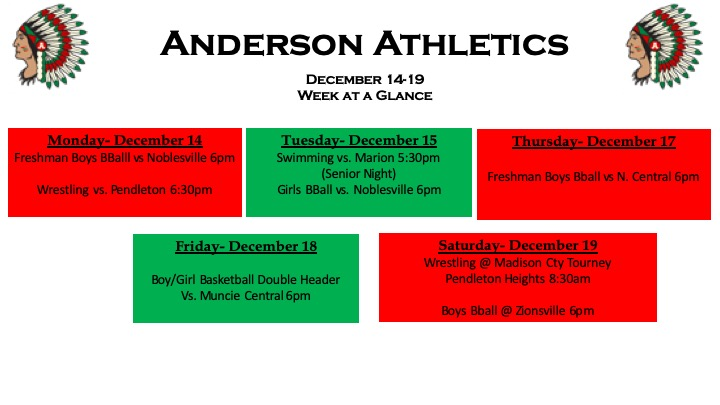 Busy week for Anderson Sports!