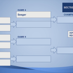Sectional Draw for Football released!