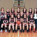 GBB Earn a Share of the MIAC Red Division