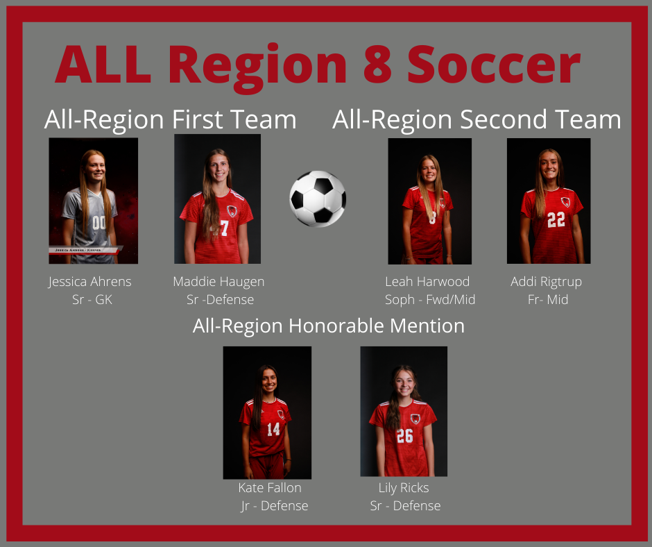 All Region 8 Soccer Team