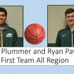 Payne and Plummer: All Region